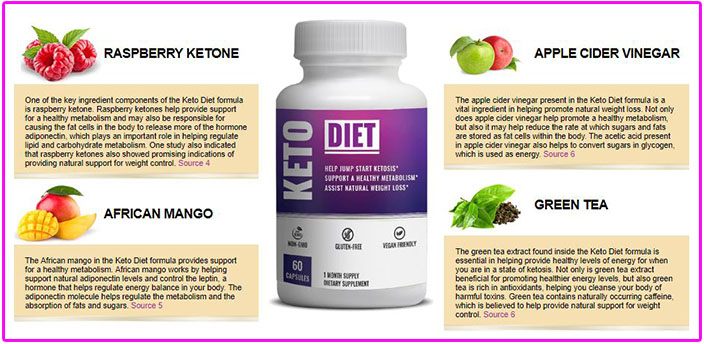 Ingredients Of  Keto Diet