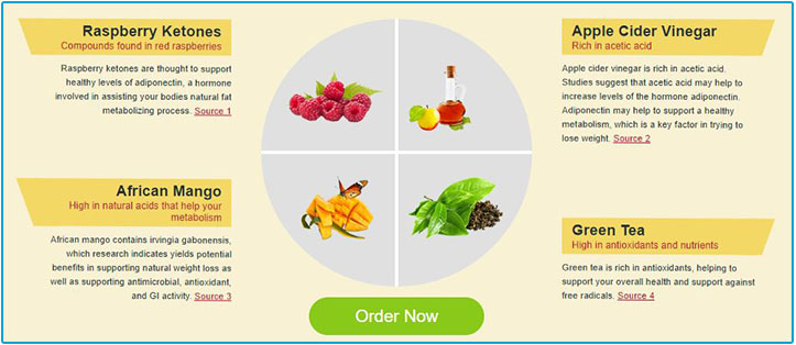 What are the ingredients of Raspberry Ketone